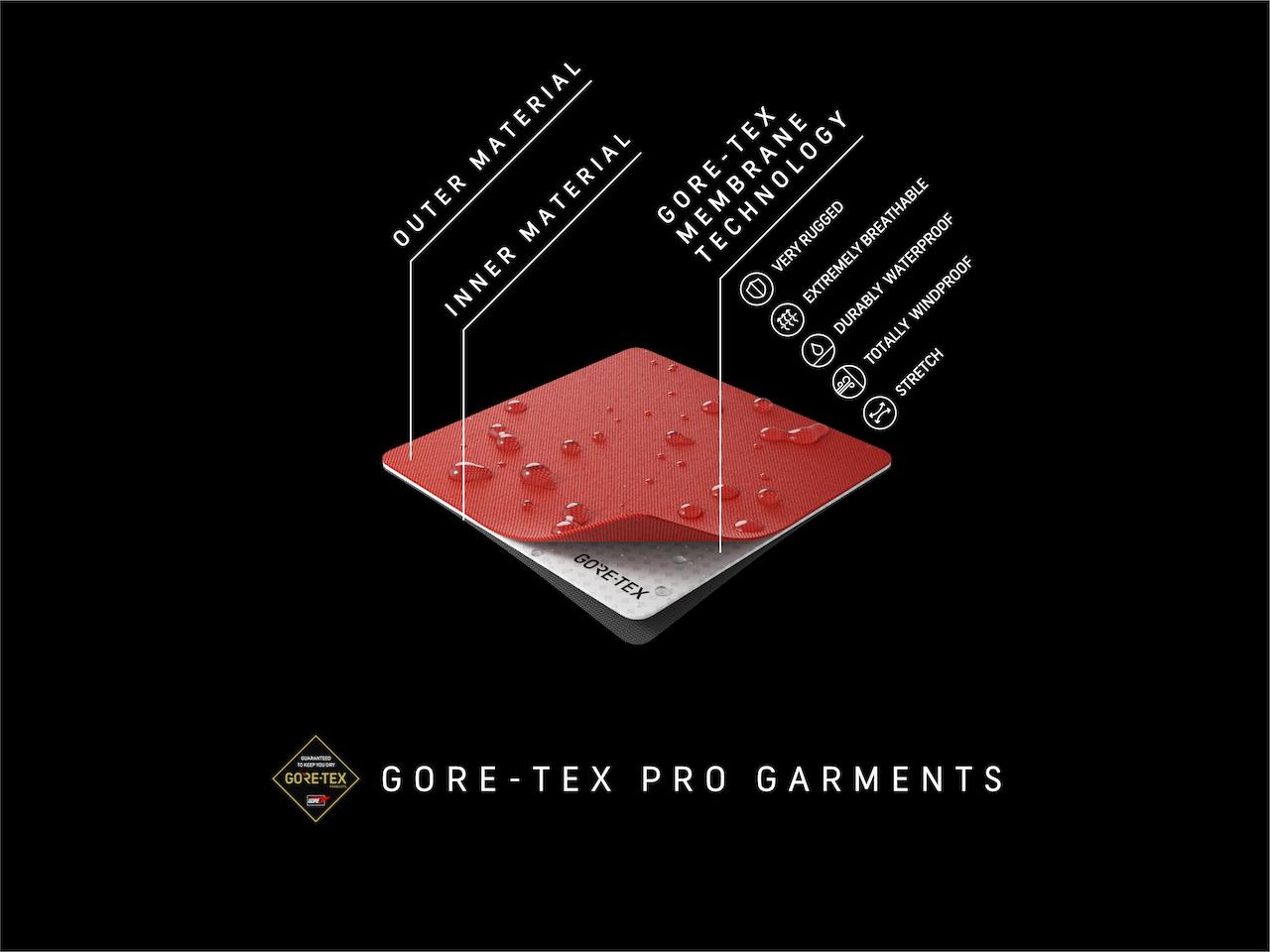 GORE-TEX PRO_3L_Graphic